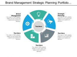 Brand Management Strategic Planning Portfolio Management Product Development Cpb