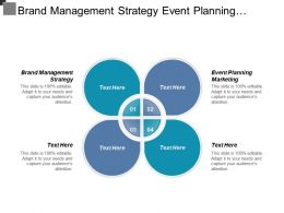 Brand Management Strategy Event Planning Marketing Marketing Strategies Cpb