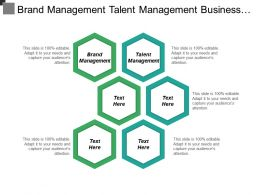 Brand Management Talent Management Business Advertisement Network Administration Cpb