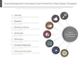 Brand Management Techniques Chart Powerpoint Slide Design Templates