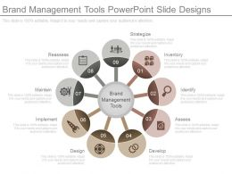 Brand Management Tools Powerpoint Slide Designs