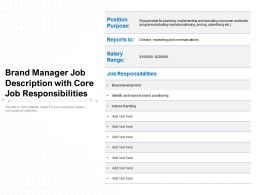 Brand Manager Job Description With Core Job Responsibilities