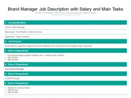 Brand Manager Job Description With Salary And Main Tasks