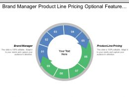 Brand Manager Product Line Pricing Optional Feature Pricing