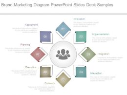 Brand Marketing Diagram Powerpoint Slides Deck Samples