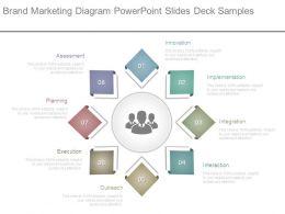 Brand Marketing Diagram Powerpoint Slides Deck Samples