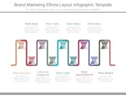 Brand Marketing Efforts Layout Infographic Template