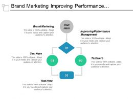 Brand Marketing Improving Performance Management Staff Conference Agenda Planning Cpb