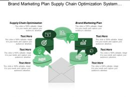Brand Marketing Plan Supply Chain Optimization System Tools
