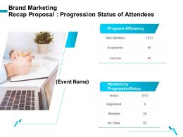 Brand Marketing Recap Proposal Progression Status Of Attendees Ppt Gallery