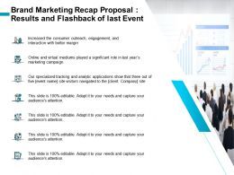 Brand Marketing Recap Proposal Results And Flashback Of Last Event Ppt Model