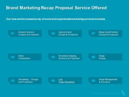 Brand Marketing Recap Proposal Service Offered Ppt File Brochure