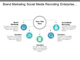 Brand Marketing Social Media Recruiting Enterprise Risk Management Strategy Cpb