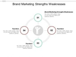 Brand Marketing Strengths Weaknesses Ppt Powerpoint Presentation Pictures Background Image Cpb