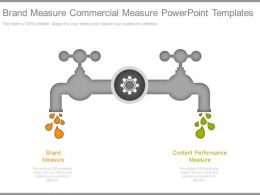Brand Measure Commercial Measure Powerpoint Templates