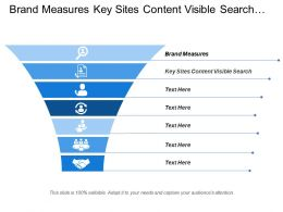 Brand Measures Key Sites Content Visible Search Brand Awareness