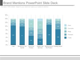 Brand Mentions Powerpoint Slide Deck