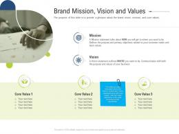 Brand Mission Vision And Values Brand Upgradation Ppt Elements