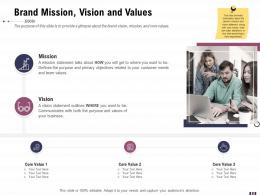 Brand Mission Vision And Values Rebranding And Relaunching Ppt Portrait