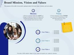 Brand Mission Vision And Values Rebranding Approach Ppt Microsoft