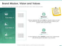 Brand Mission Vision And Values Statement Talks Ppt Powerpoint Presentation File Example File