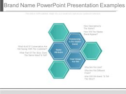 Brand Name Powerpoint Presentation Examples