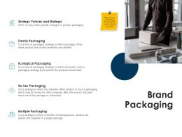 Brand Packaging Ecological Ppt Powerpoint Presentation Icon Example