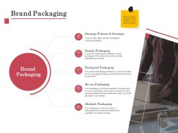 Brand Packaging Ecological Ppt Powerpoint Presentation Layouts Styles