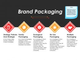 Brand Packaging Powerpoint Slide Ideas