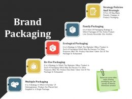 Brand Packaging Powerpoint Slides