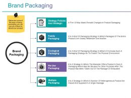 Brand Packaging Ppt Background Images