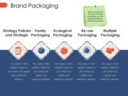 Brand Packaging Ppt Images Gallery