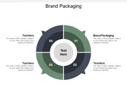 Brand Packaging Ppt Powerpoint Presentation Layouts Graphics Example Cpb