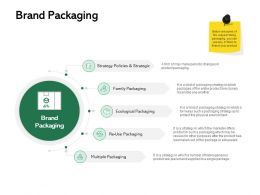 Brand Packaging Ppt Powerpoint Presentation Show File Formats