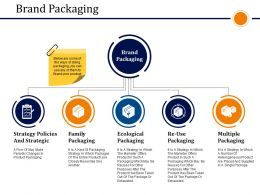 Brand Packaging Presentation Design