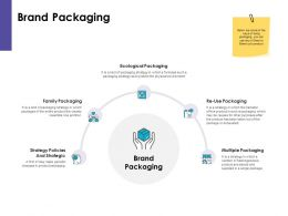 Brand Packaging Strategy Ppt Powerpoint Presentation Outline
