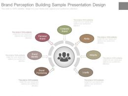 Brand Perception Building Sample Presentation Design