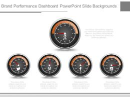 Brand Performance Dashboard Powerpoint Slide Backgrounds