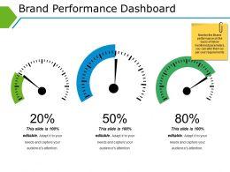Brand Performance Dashboard Powerpoint Slide Ideas