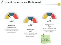 Brand Performance Dashboard Powerpoint Slides Design