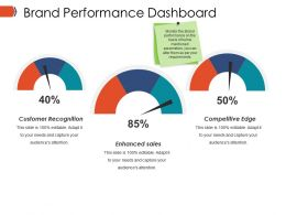 Brand Performance Dashboard Ppt Example