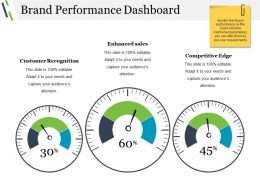 Brand Performance Dashboard Ppt Images Gallery