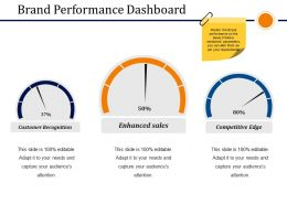 Brand Performance Dashboard Ppt Sample Presentations