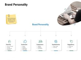 Brand Personality Competence Technology Ppt Powerpoint Presentation Backgrounds