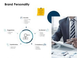 Brand Personality Excitement Ppt Powerpoint Presentation Summary Tips