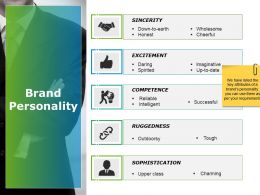 Brand Personality Powerpoint Slide Images