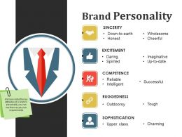 Brand Personality Powerpoint Slides Templates