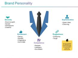 Brand Personality Ppt Examples Professional