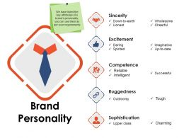 Brand Personality Ppt Images Gallery
