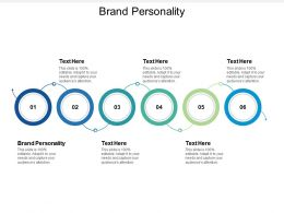 Brand Personality Ppt Powerpoint Presentation Ideas Grid Cpb